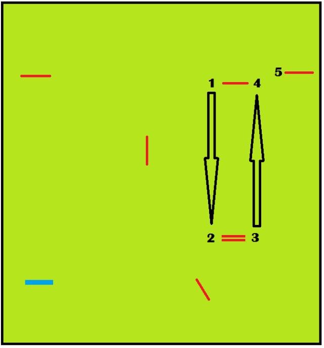 övning tre