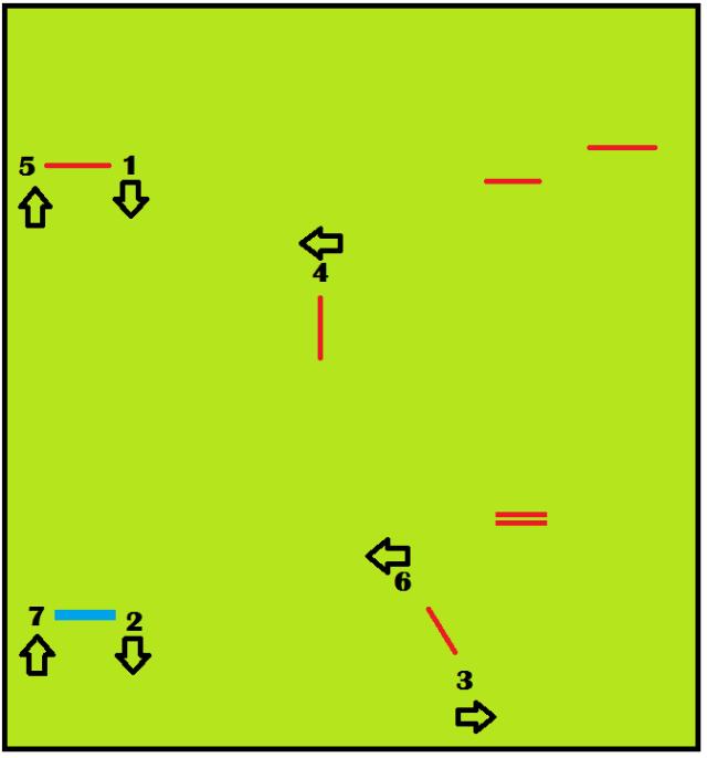 övning två
